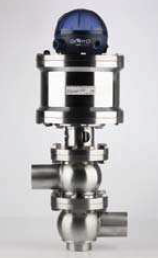 ZQ High Pressure Valves